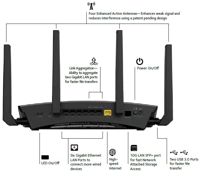 erfreut netgear n150 wireless router setup galerie elektrische rh infomains info Netgear WNR1000 Manual Netgear WNR1000 SSID