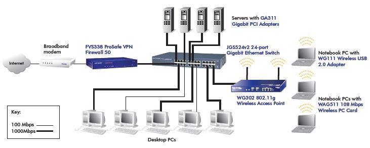 NETGEAR JGS516 ProSafe 16-Port Gigabit Ethernet Switch ...